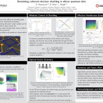Simulating_coherent_electron_shuttling_in_Silicon_quantum_dots___Poster (1)-page-001