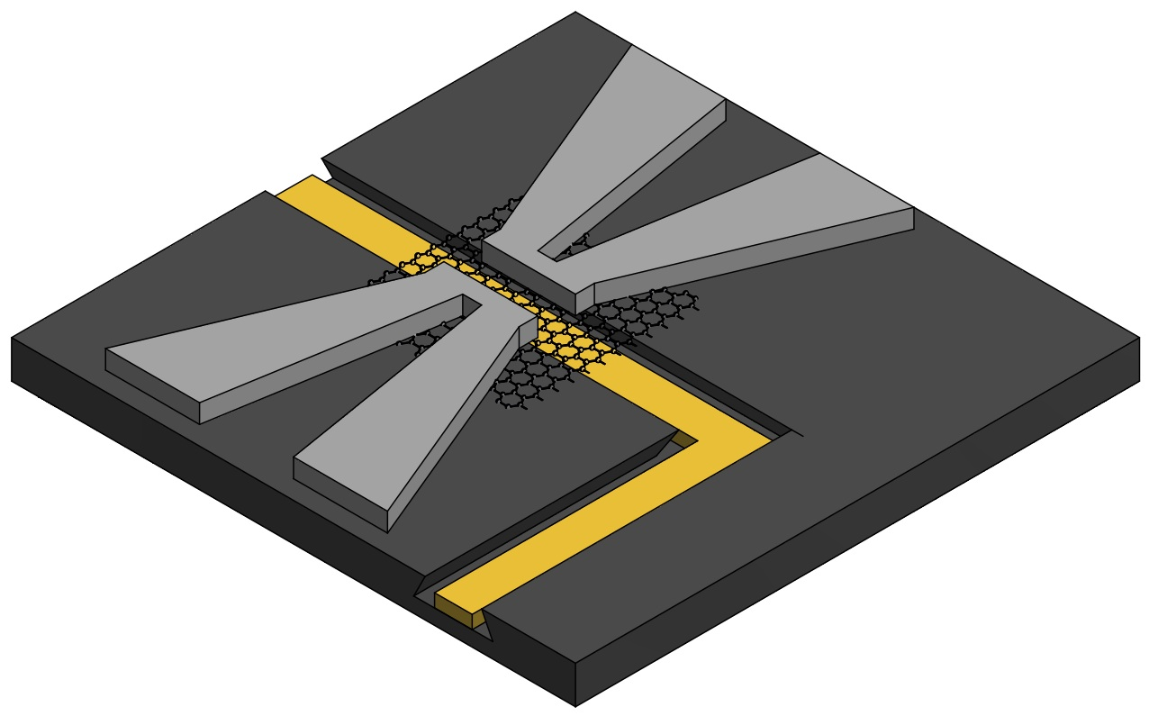 sketch-device-hq
